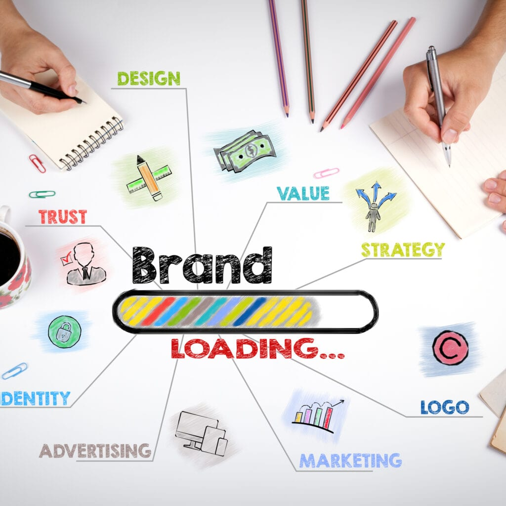 Understanding Identity Guidelines To Empower Your Brand